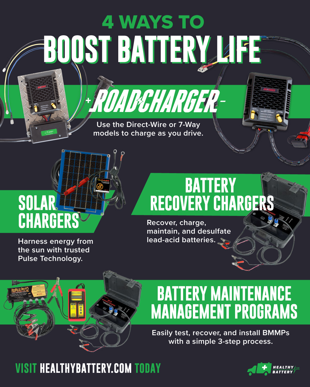 4 ways to boost battery life infographic