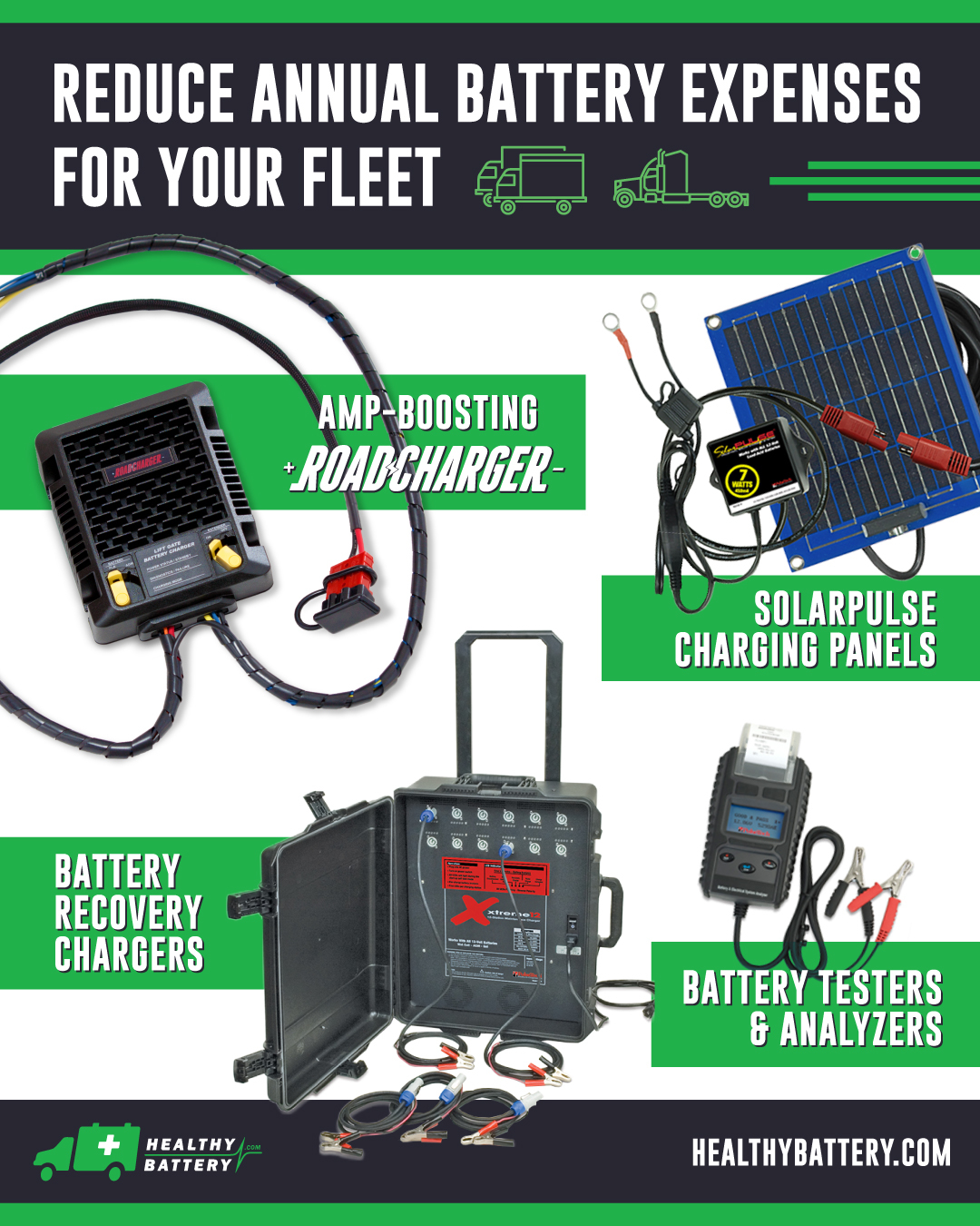 Healthy Battery offers energy saving products